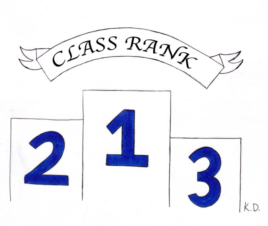 Pali+Administration+Revises+Class+Rank+System