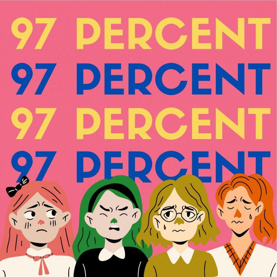 97+Percent%3A+When+is+Enough%2C+Enough%3F